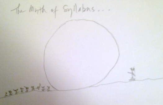 The Myth of Syllabus