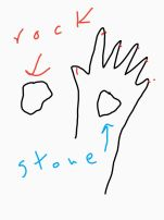 difference between rock and stone